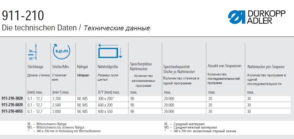 Тех характеристики_911