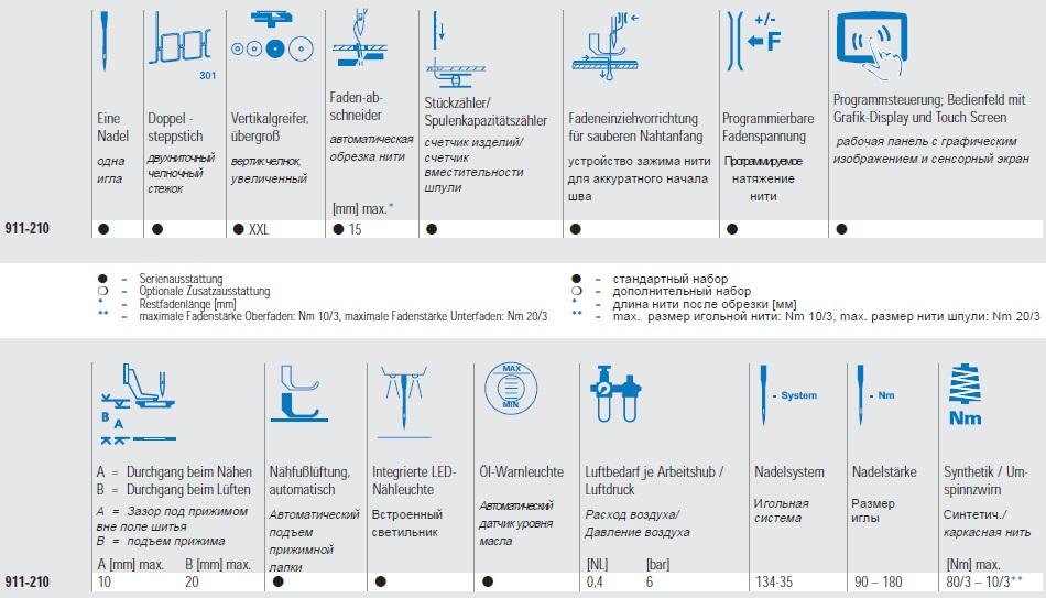 Тех характеристики 911_Дюркопп Адлер
